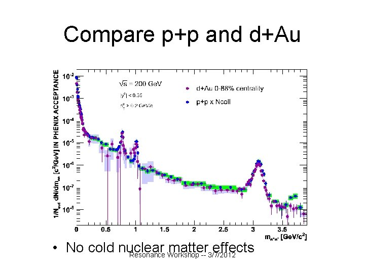 Compare p+p and d+Au • No cold nuclear matter effects Resonance Workshop -- 3/7/2012
