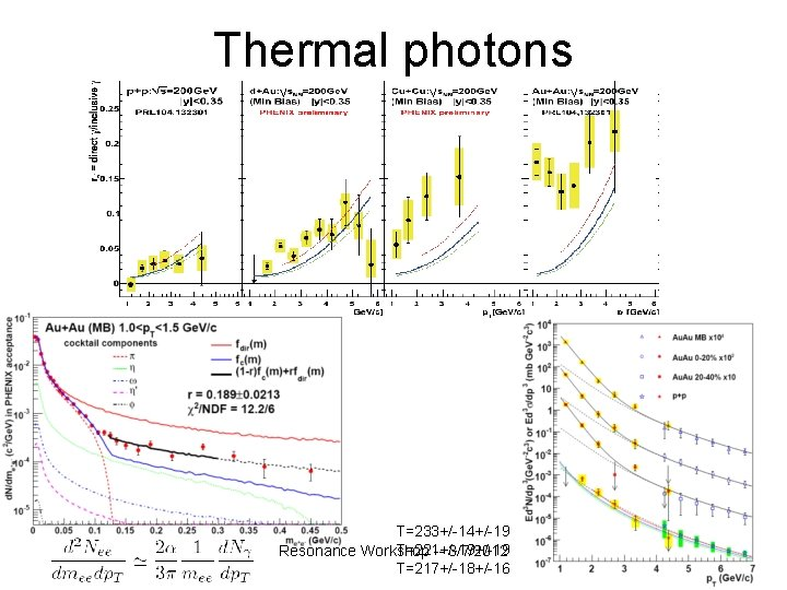 Thermal photons T=233+/-14+/-19 T=221+/-19 Resonance Workshop -- 3/7/2012 T=217+/-18+/-16