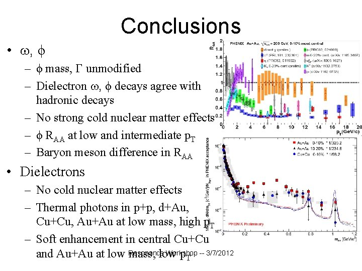 Conclusions • , ϕ – ϕ mass, unmodified – Dielectron , ϕ decays agree