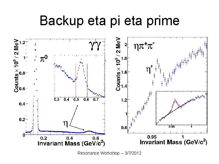 Backup eta pi eta prime Resonance Workshop -- 3/7/2012