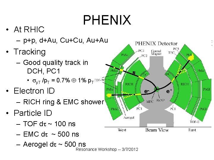 • At RHIC PHENIX – p+p, d+Au, Cu+Cu, Au+Au • Tracking – Good