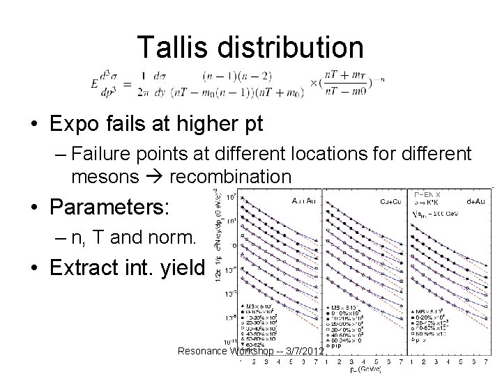 Tallis distribution • Expo fails at higher pt – Failure points at different locations