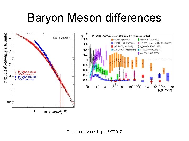 Baryon Meson differences Resonance Workshop -- 3/7/2012