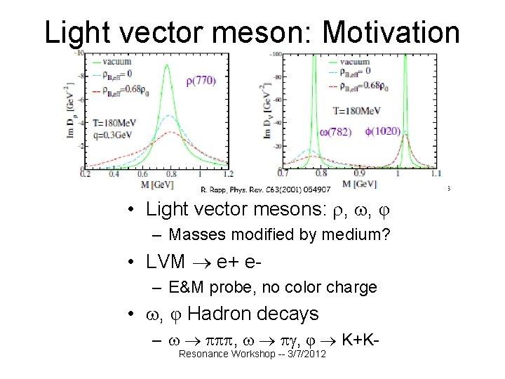 Light vector meson: Motivation • Light vector mesons: , , φ – Masses modified