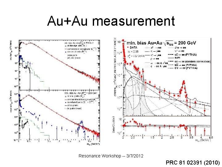 Au+Au measurement Resonance Workshop -- 3/7/2012 PRC 81 02391 (2010)