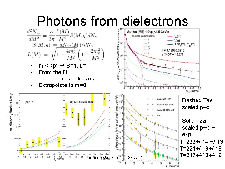 Photons from dielectrons • • m << pt S=1, L=1 From the fit, •