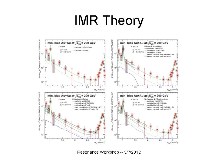 IMR Theory Resonance Workshop -- 3/7/2012
