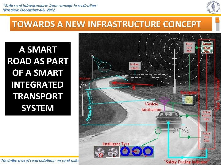 """""""Safe road infrastructure: from concept to realization"""" Wrocław, December 4 -6, 2012 TOWARDS A"""