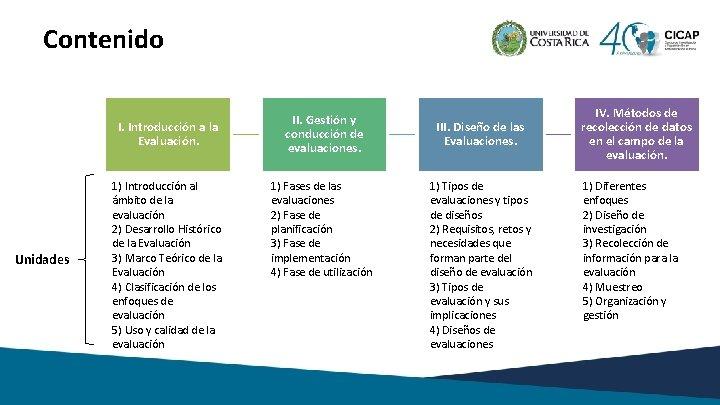 Contenido I. Introducción a la Evaluación. Unidades 1) Introducción al ámbito de la evaluación