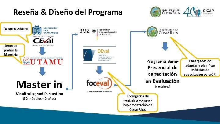 Reseña & Diseño del Programa Desarrolladores 1 eros en probar la Maestría Programa Semi-