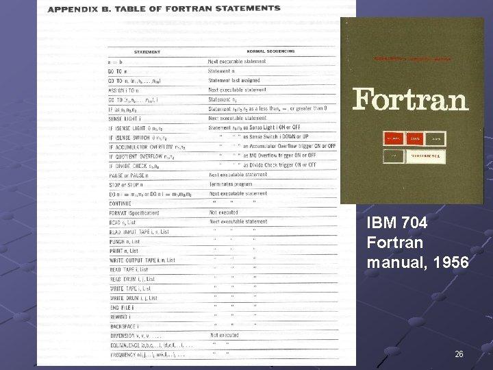 IBM 704 Fortran manual, 1956 26