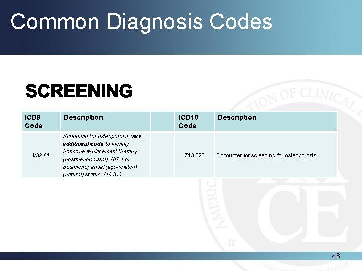 10+ Icd 10 postmenopausal osteoporosis screening information