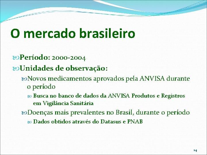 O mercado brasileiro Período: 2000 -2004 Unidades de observação: Novos medicamentos aprovados pela ANVISA