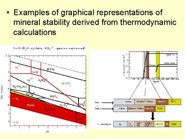 • Examples of graphical representations of mineral stability derived from thermodynamic calculations