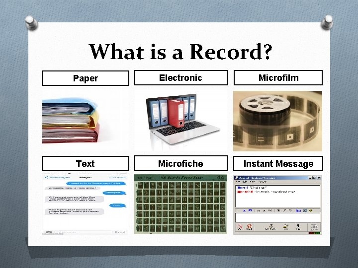 What is a Record? Paper Electronic Microfilm Text Microfiche Instant Message