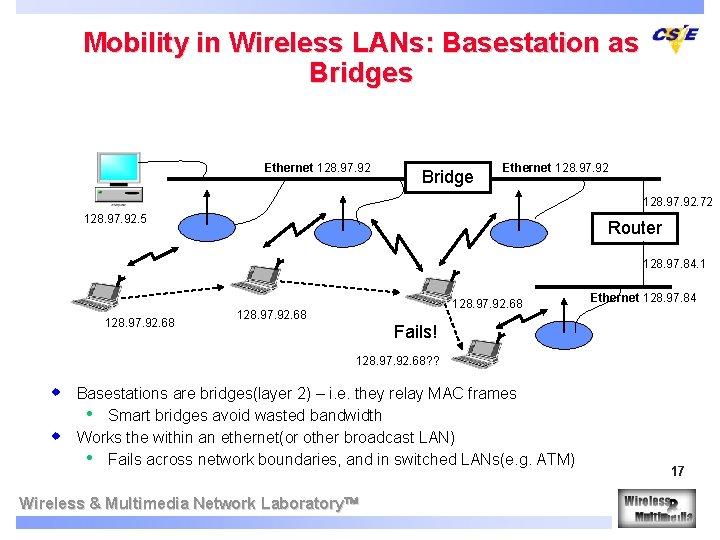 Mobility in Wireless LANs: Basestation as Bridges Ethernet 128. 97. 92 Bridge Ethernet 128.