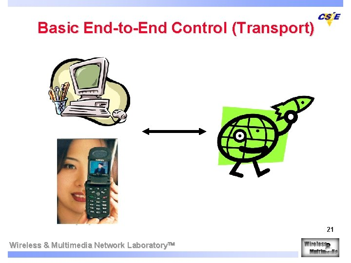 Basic End-to-End Control (Transport) 21 Wireless & Multimedia Network Laboratory