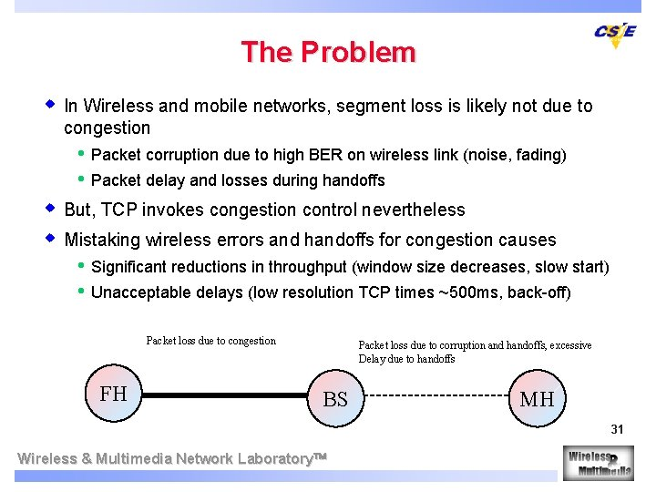 The Problem w In Wireless and mobile networks, segment loss is likely not due