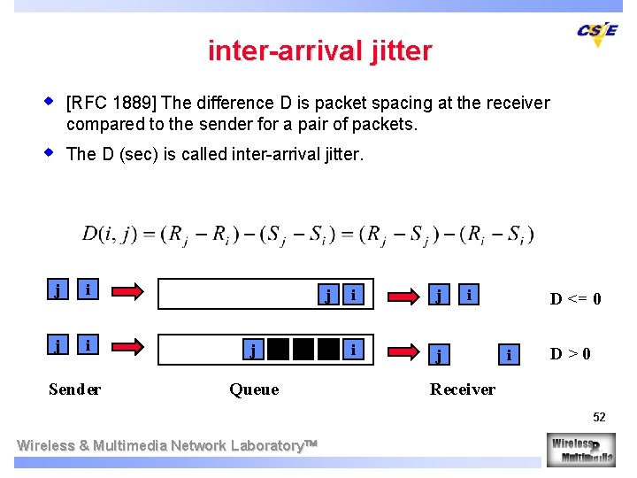 inter-arrival jitter w [RFC 1889] The difference D is packet spacing at the receiver
