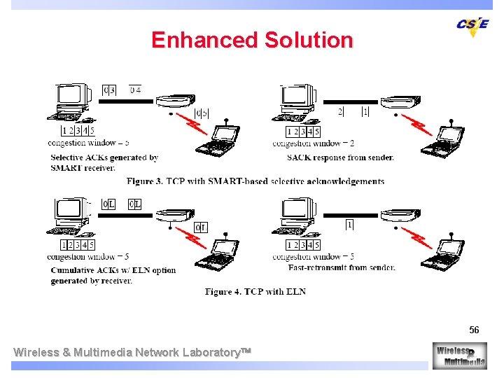 Enhanced Solution 56 Wireless & Multimedia Network Laboratory