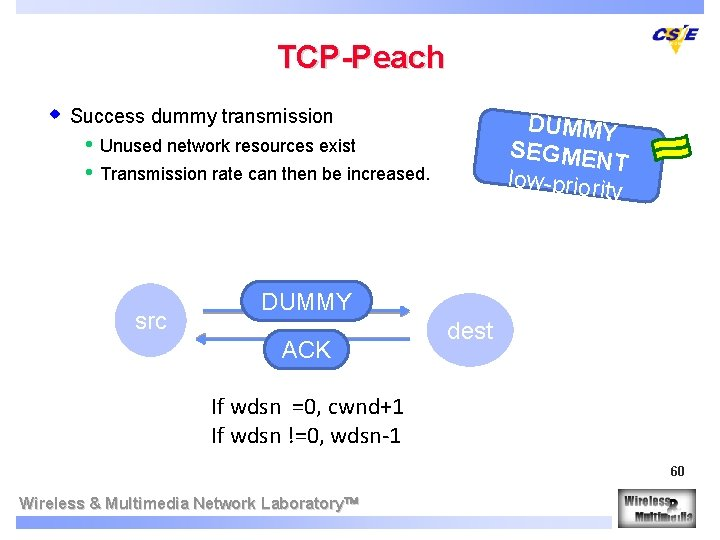 TCP-Peach w Success dummy transmission • • DUMMY SEGMEN T low-priorit y Unused network