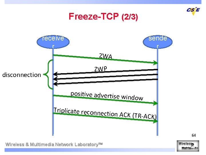 Freeze-TCP (2/3) receive r sende r ZWA disconnection ZWP positive advertise window Triplicate reconne