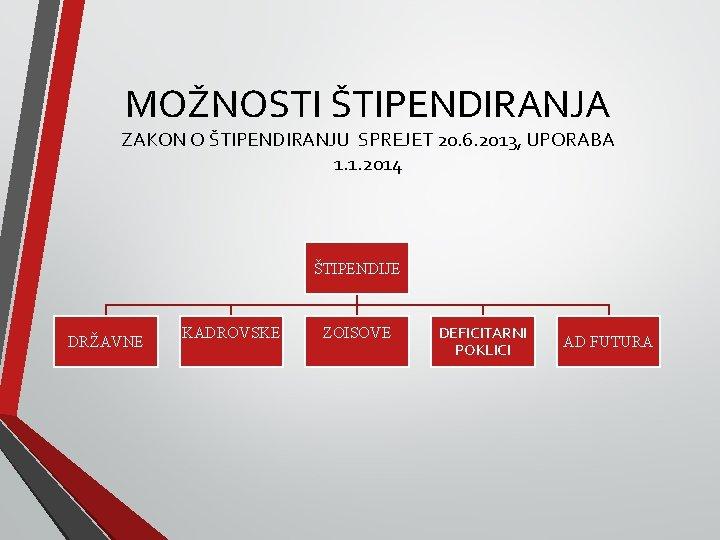 MOŽNOSTI ŠTIPENDIRANJA ZAKON O ŠTIPENDIRANJU SPREJET 20. 6. 2013, UPORABA 1. 1. 2014 ŠTIPENDIJE