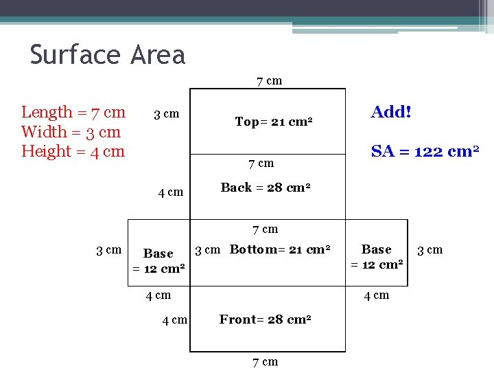 Surface Area 7 cm Length = 7 cm Width = 3 cm Height =
