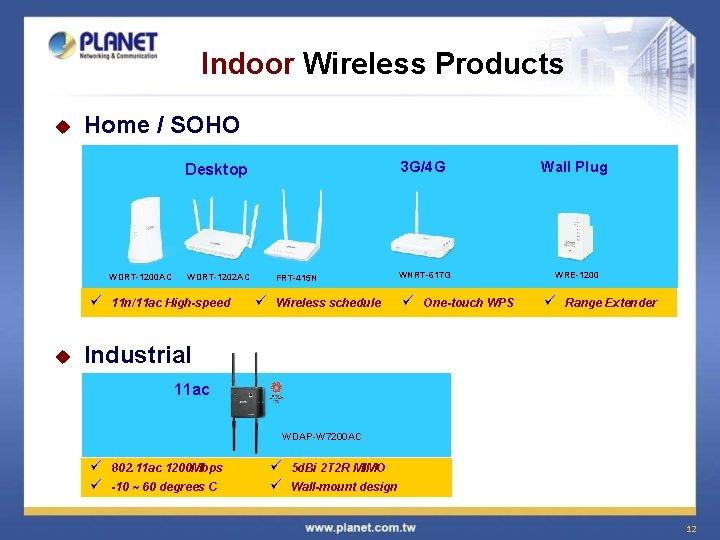 Indoor Wireless Products u Home / SOHO 3 G/4 G Desktop WDRT-1200 AC WDRT-1202