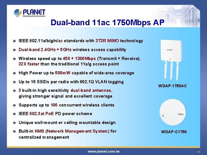 Dual-band 11 ac 1750 Mbps AP u IEEE 802. 11 a/b/g/n/ac standards with 3