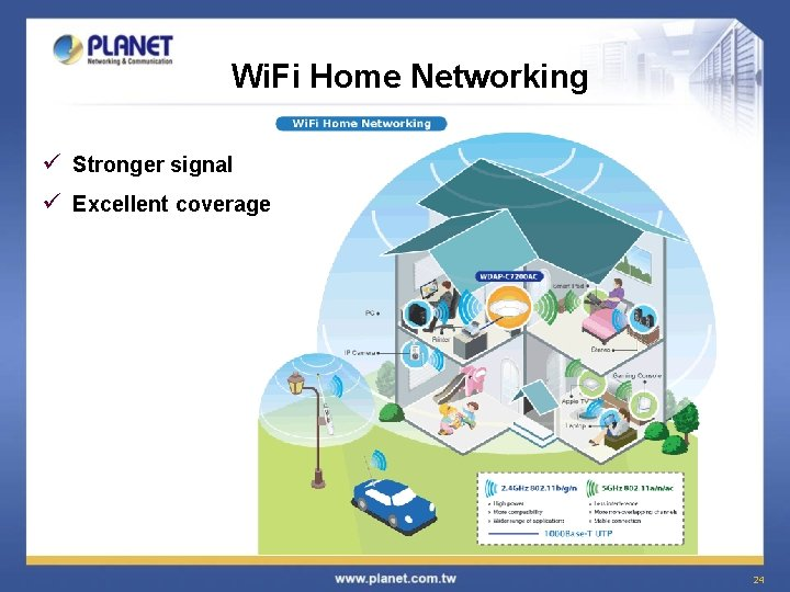 Wi. Fi Home Networking ü Stronger signal ü Excellent coverage 24
