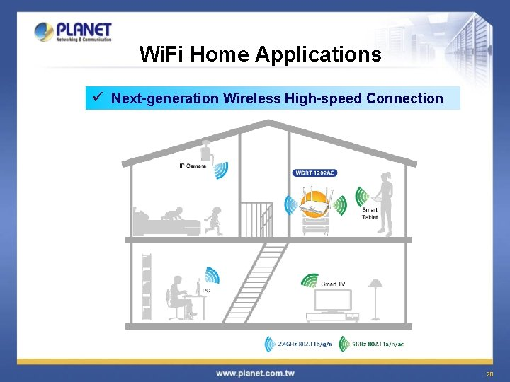 Wi. Fi Home Applications ü Next-generation Wireless High-speed Connection 28