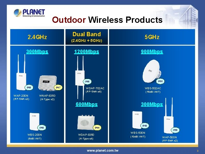 Outdoor Wireless Products Dual Band 2. 4 GHz (2. 4 GHz + 5 GHz)