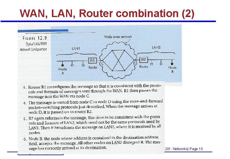 WAN, LAN, Router combination (2) Leong. HW, So. C, NUS © Leong Hon Wai,