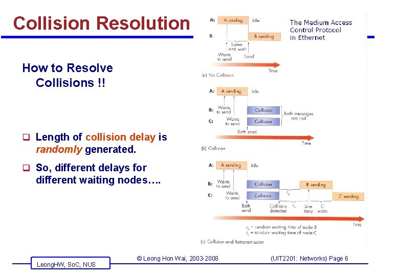 Collision Resolution How to Resolve Collisions !! q Length of collision delay is randomly