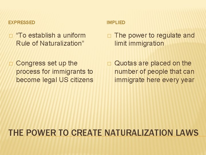 """EXPRESSED IMPLIED � """"To establish a uniform Rule of Naturalization"""" � The power to"""