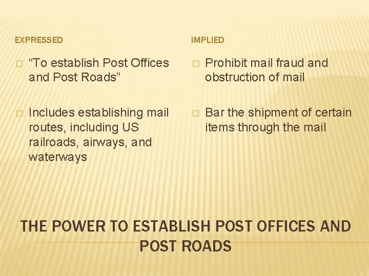 """EXPRESSED IMPLIED � """"To establish Post Offices and Post Roads"""" � Prohibit mail fraud"""