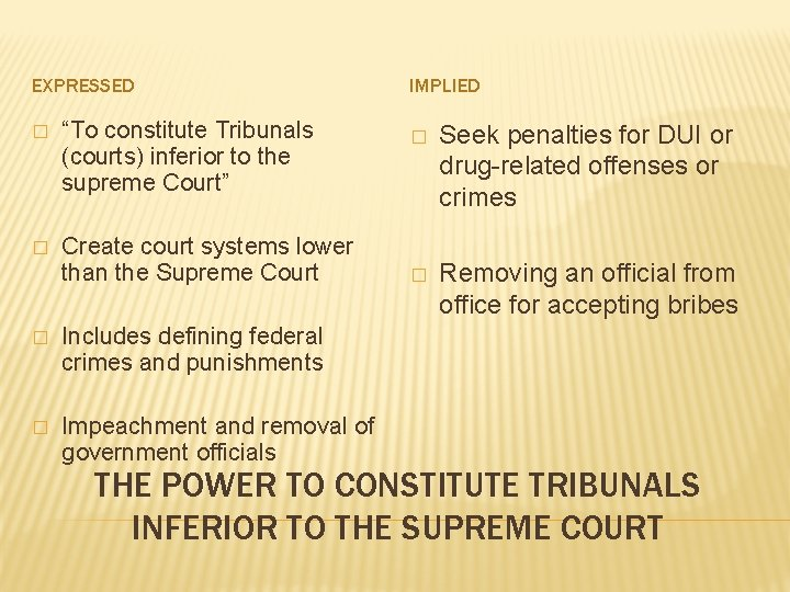 """EXPRESSED � """"To constitute Tribunals (courts) inferior to the supreme Court"""" � Create court"""