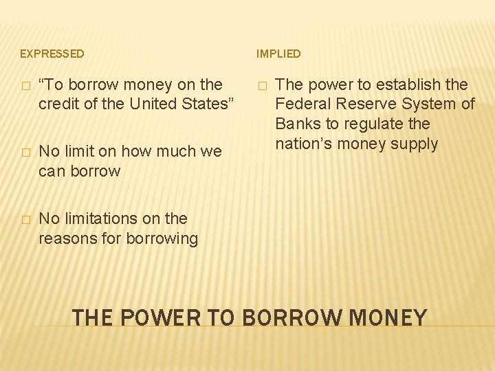 """EXPRESSED � """"To borrow money on the credit of the United States"""" � No"""