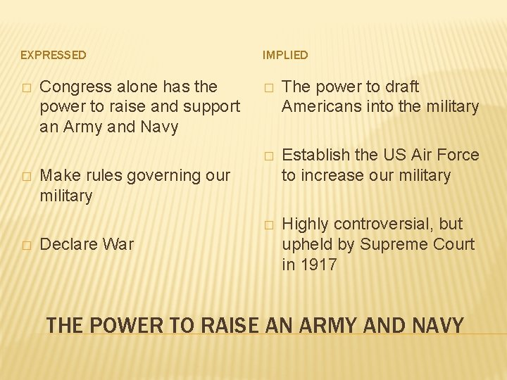 EXPRESSED � � � Congress alone has the power to raise and support an