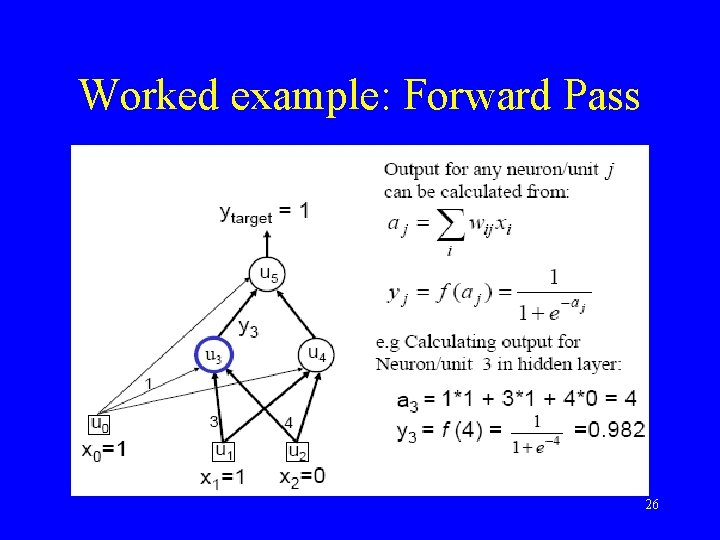 Worked example: Forward Pass 26