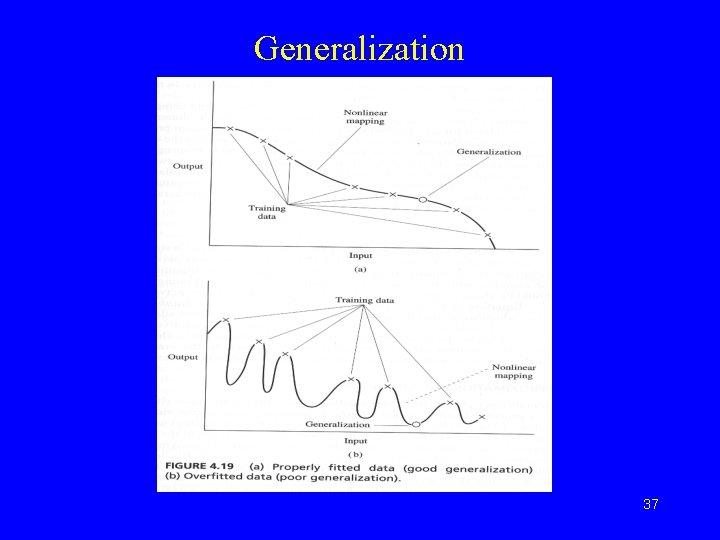 Generalization 37