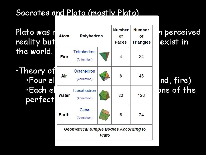 Socrates and Plato (mostly Plato) Plato was more interested in ideas than perceived reality