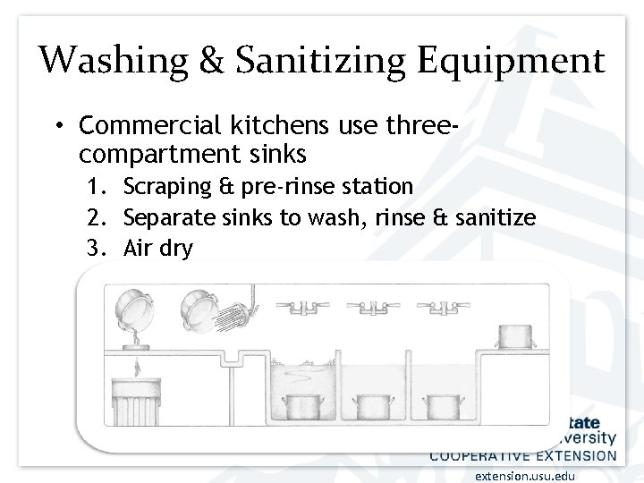 Washing & Sanitizing Equipment • Commercial kitchens use threecompartment sinks 1. Scraping & pre-rinse