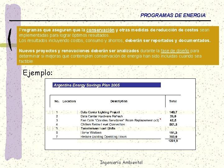 PROGRAMAS DE ENERGIA Programas que aseguren que la conservación y otras medidas de reducción