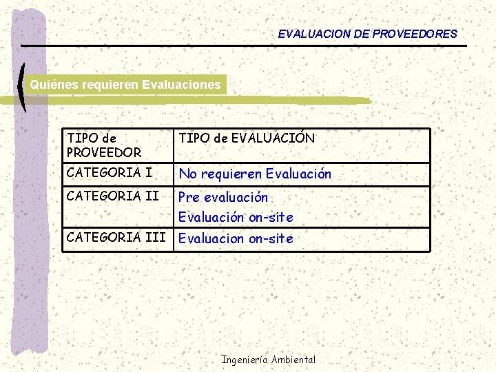 EVALUACION DE PROVEEDORES Quiénes requieren Evaluaciones TIPO de PROVEEDOR TIPO de EVALUACIÓN CATEGORIA I