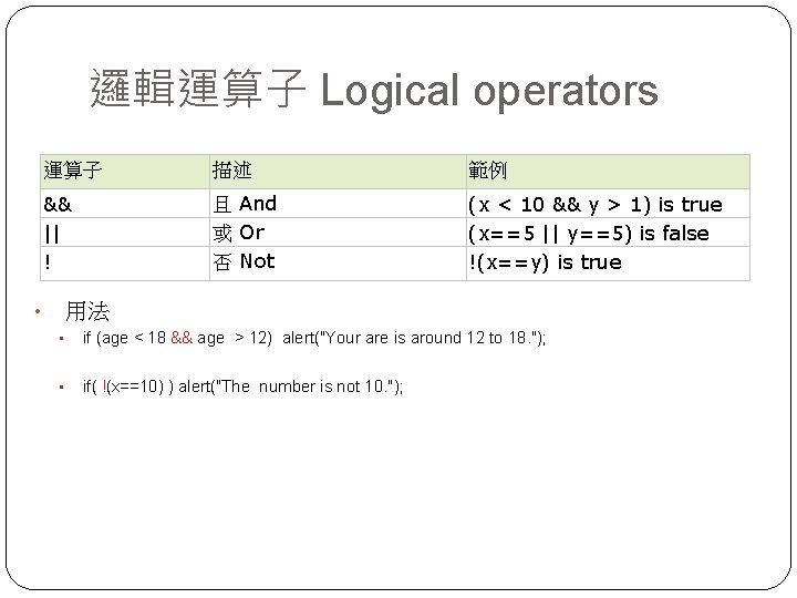 邏輯運算子 Logical operators 運算子 描述 範例 &&    ! 且 And 或 Or 否