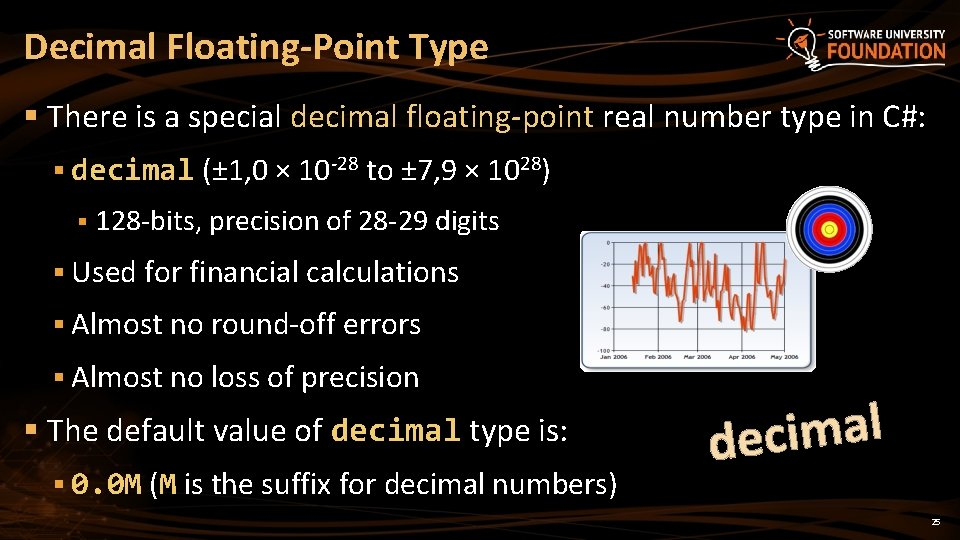 Decimal Floating-Point Type § There is a special decimal floating-point real number type in