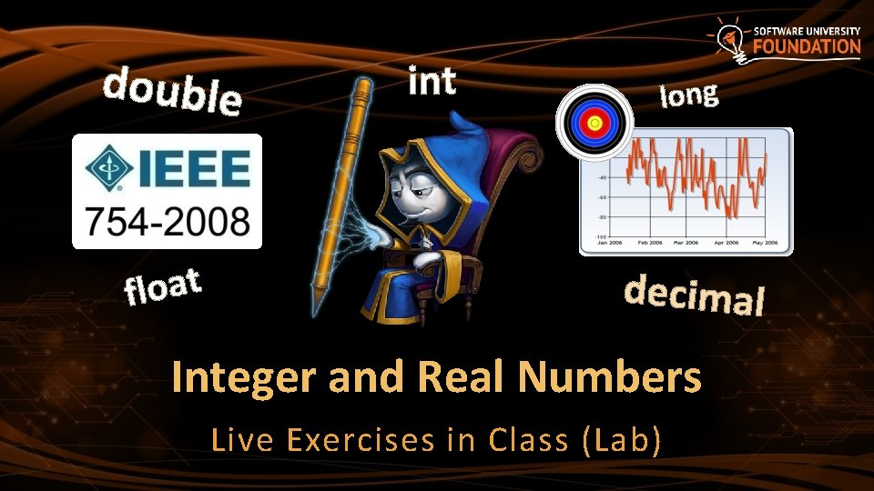 double t a o l f int long decimal Integer and Real Numbers Live