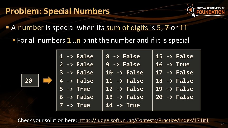 Problem: Special Numbers § A number is special when its sum of digits is